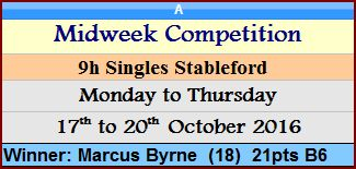 Midweek Competition Winner, Newbridge Golf Club