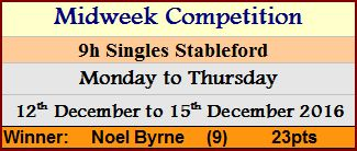 12-15-december-9-hole-singles-stableford-midweek-competition-results