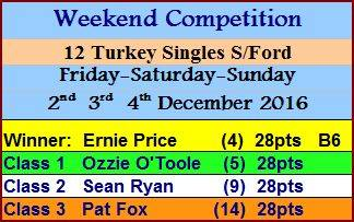 2016-12-02-03-04-weekend-comp-results