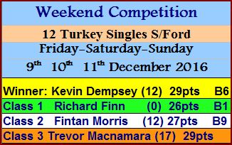 2016-9-11-dec-singles-stableford-midweek-comp