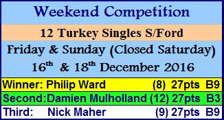 weekend-161718-december-2016-competition-results