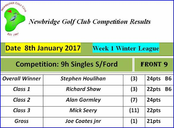 01-winter-league-2017-6th-to-8th-january-9h-single-stableford-week-1-winter-league