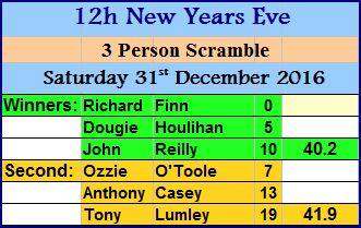 2016-31-december-12h-new-years-eve-3-person-scramble
