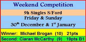 weekend-30th-december-1st-january-9h-single-stableford-competition-results