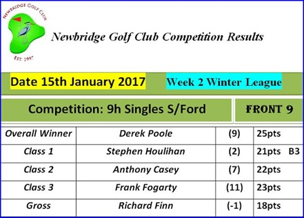winter-league-02-2017-13th-to-15th-january-9h-single-stableford-week-2-winter-league