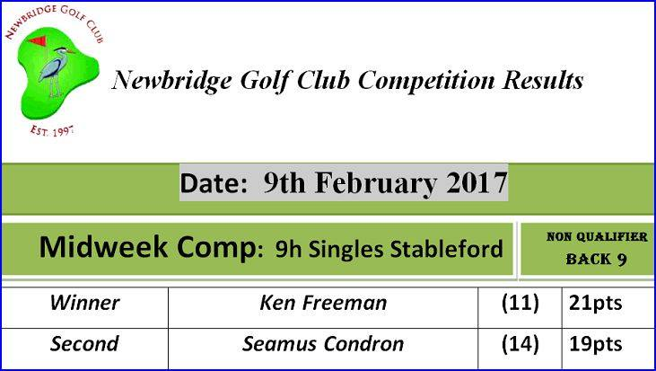 06 Midweek Comp 2017 9th February 9h Singles Stableford Midweek Comp