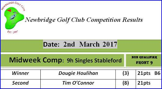 09 Midweek Comp 2017 2nd March 9h Singles Stableford Midweek Comp