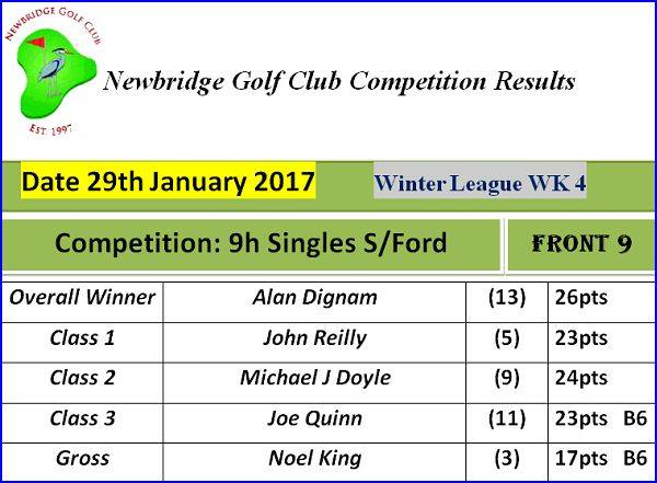 Winter League - 04 - 2017 27th to 29th January 9h Single Stableford (Week 4 Winter League)