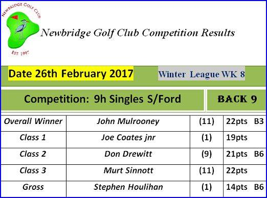 Winter League - 08 - 2017 24th to 26th February 9h Single Stableford (Week 8 Winter League)