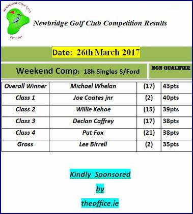 03.26 Weekend Competition