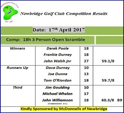 04.17 Open 3 Person Scramble