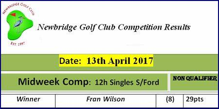 Midweek Comp 2017 13th April 12h Singles Stableford Midweek Comp