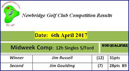 Midweek Comp 2017 6th April 12h Singles Stableford Midweek Comp
