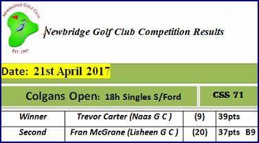 04.21 Colgans Open