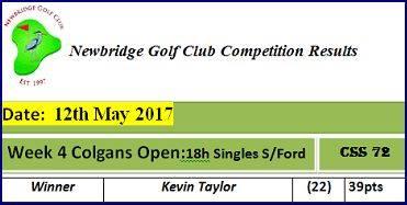 05.12 Colgans Open