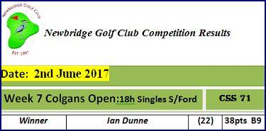 06.02 Colgans Open