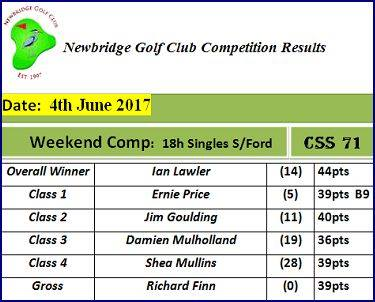 06.04 Weekend Comp 18h Stableford